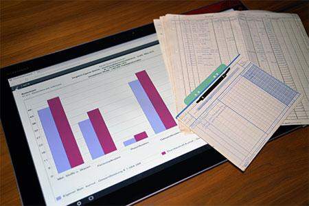Jansen & Grolms Steuerberater – Zusammenarbeit – Aktualität